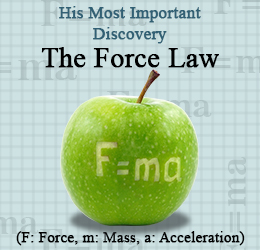 His Most Important Discovery: The Force Law - F = ma (F: Force, M: Mass, A: Acceleration)