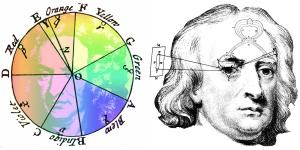Isaac-Newton-Optiks